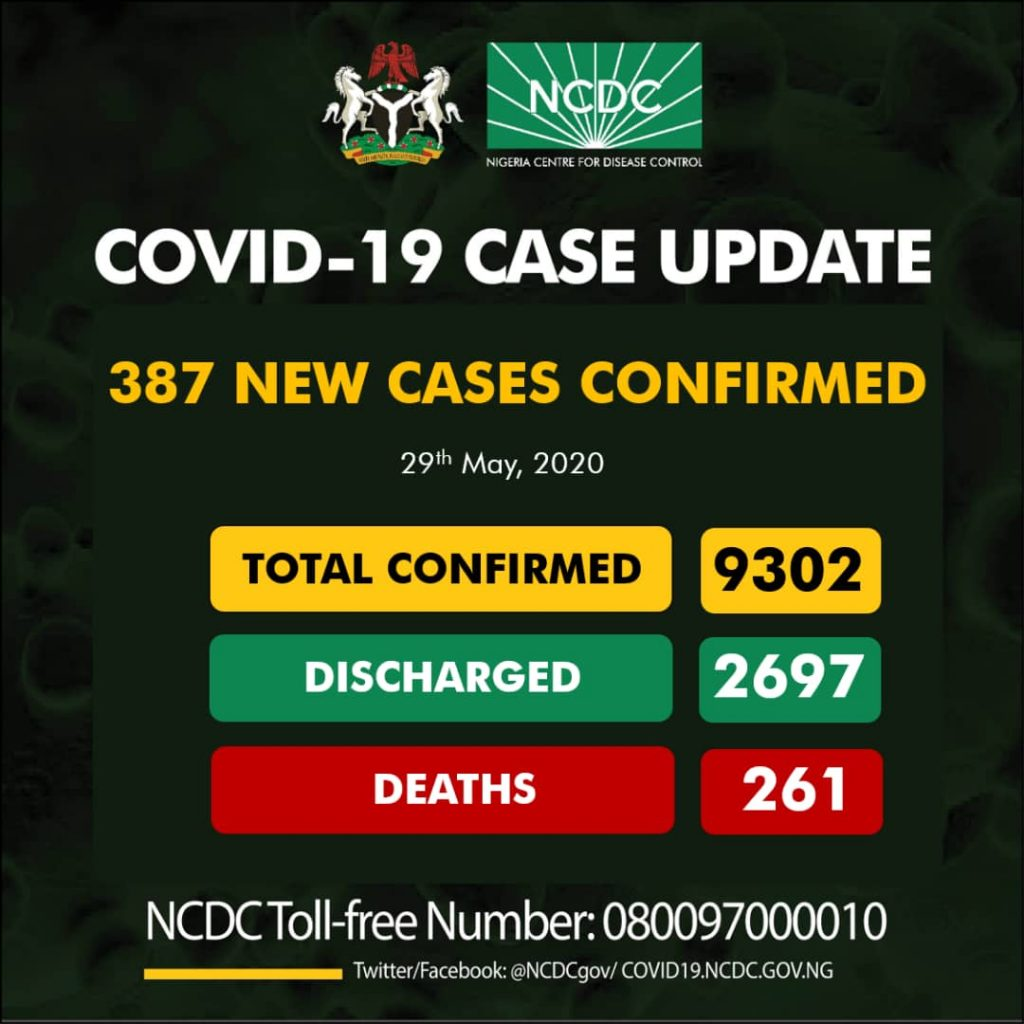 NIGERIA COVID-19 CASES RECORDS 387 NEW INFECTIONS