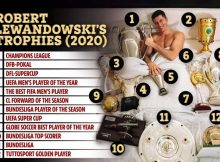 Lewandoski Wins Best Fifa Mens Player Award